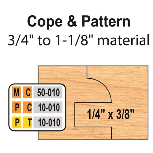 Freeborn MC-50-010 6pc Cabinet Door Set | PMC Woodworking Machinery & Tools | Hammond, LA