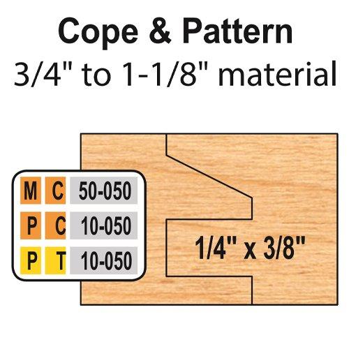 Freeborn MC-50-050 6pc Cabinet Door Set | PMC Woodworking Machinery & Tools | Hammond, LA