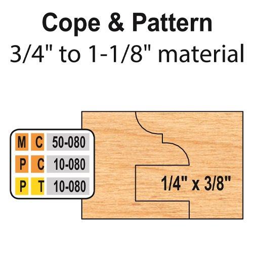 Freeborn MC-50-080 6pc Cabinet Door Set | PMC Woodworking Machinery & Tools | Hammond, LA