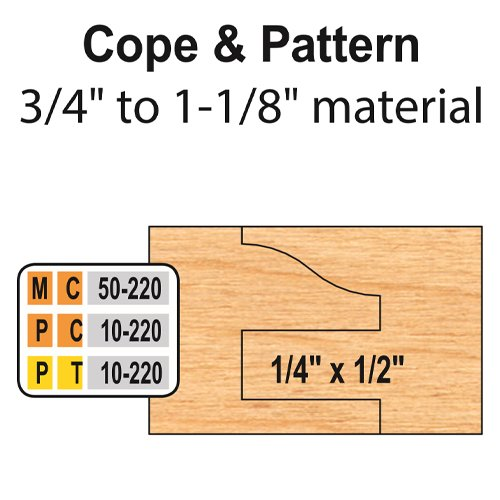 Freeborn MC-50-220 6pc Cabinet Door Set | PMC Woodworking Machinery & Tools | Hammond, LA